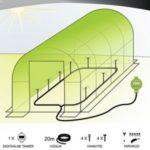 Automaatne kasvuhoone kastmissüsteem